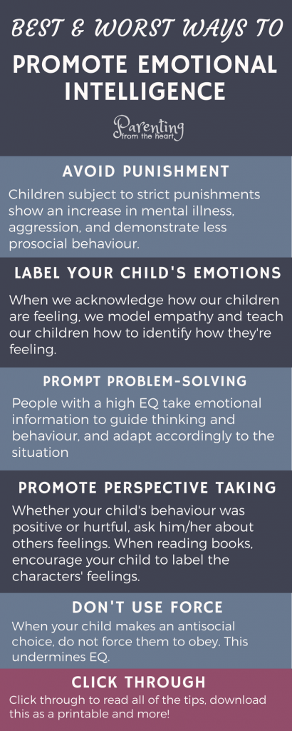 One of the best predictors of success is EQ. But how do we raise emotionally intelligent children? Find out the best and worst ways to foster EQ in kids. Parenting from the Heart. #parentingfromtheheart #positiveparenting #emotionalintelligence #raisingemotionallyintelligentkids #EQ This post was paid for by the Ontario English Catholic School Teachers